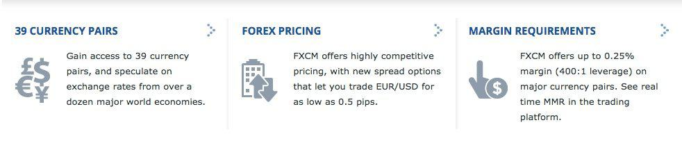 Features Of FXCM's Best Forex Trading Platform