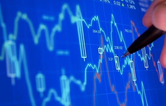 Technical Analysis Online Trading Strategies