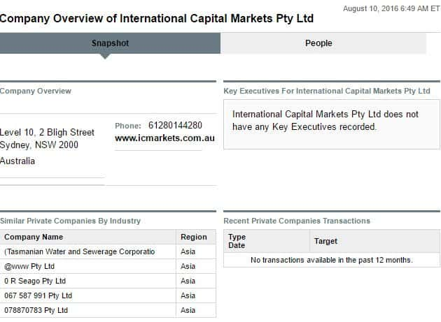 International Capital Markets Pty Ltd