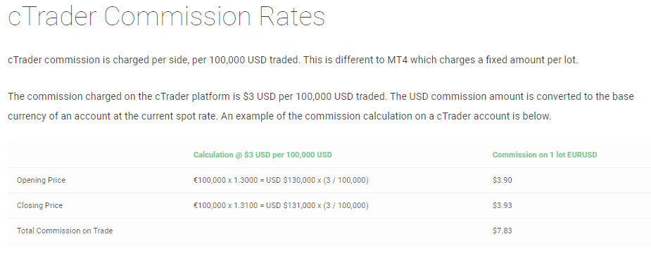 IC Markets cTrader Commission