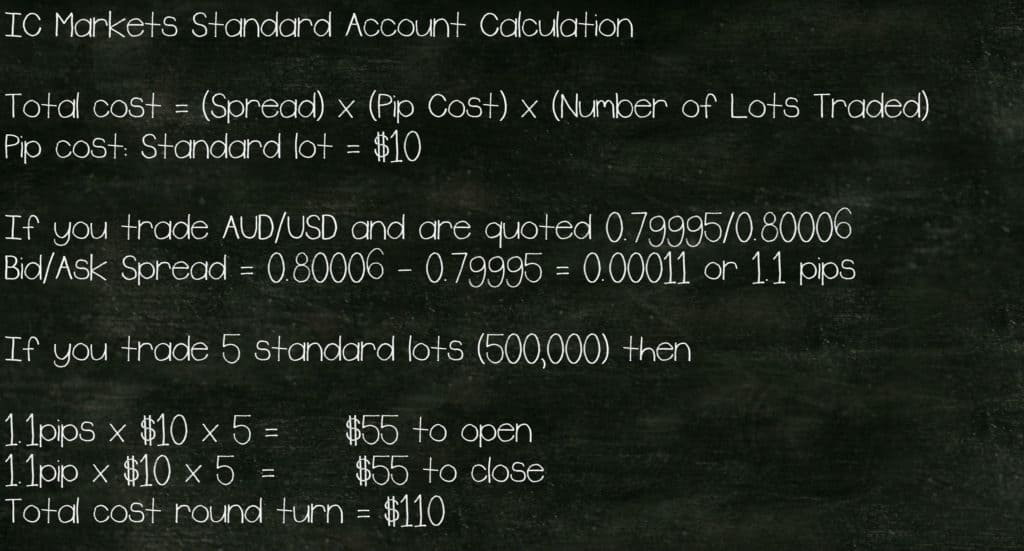 IC Markets Standard Account