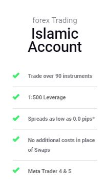 IC Markets Islamic Account