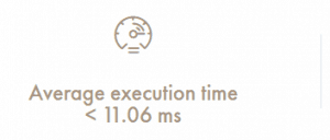 ECN Execution Speed