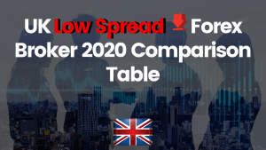 The UK Top 6 Low Spead Forex Broker List