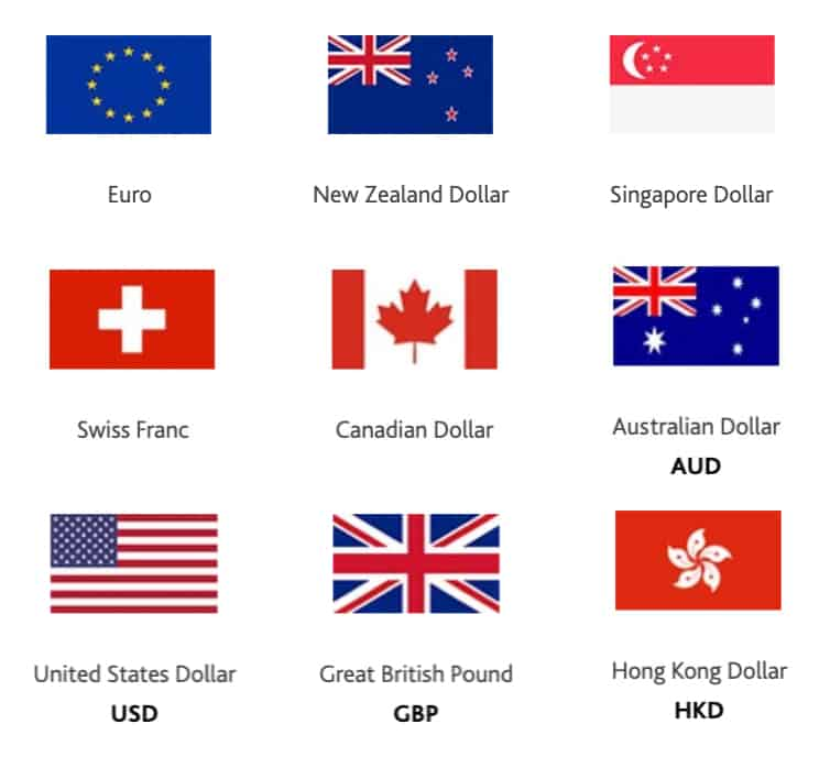 GO Markets Base Currencies