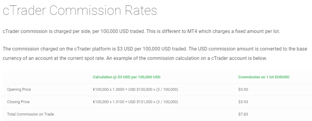 IC Markets Commission cTrader