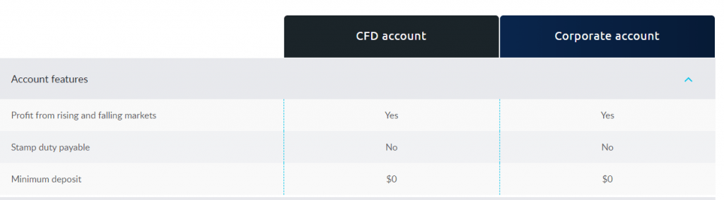 Minimum Deposits CMC