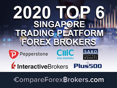 Singapore forex brokers review