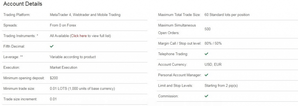 Forex Account Specifications