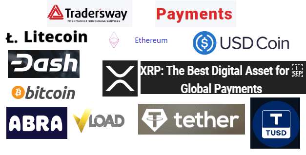 Traders's Way Payment Methods