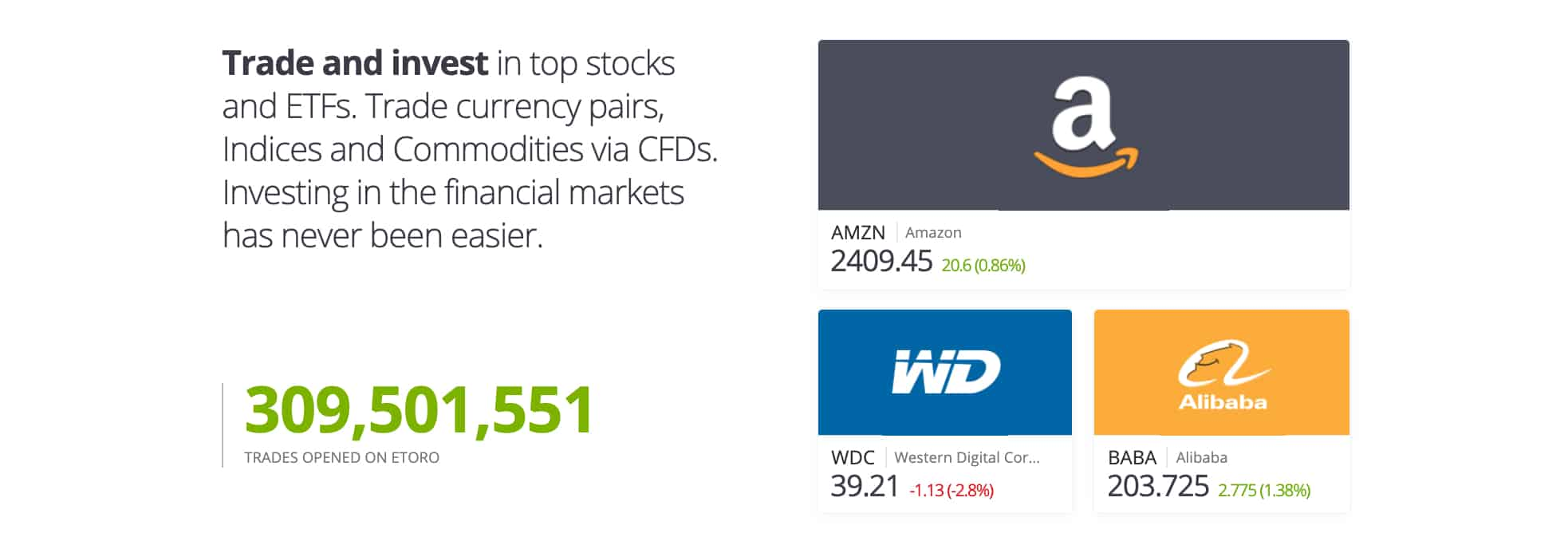 eToro Beginner Traders Product Range