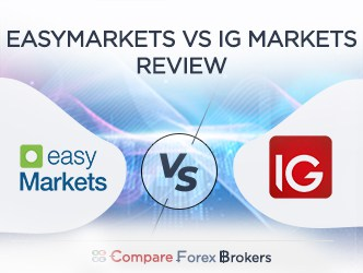 easyMarkets vs IG-Markets icon