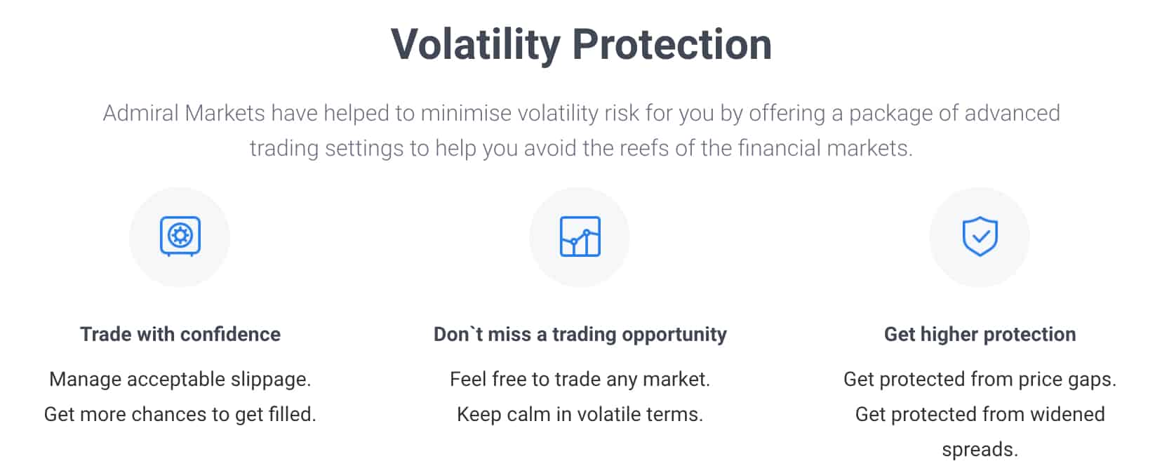 Admiral Markets Volatility Protection