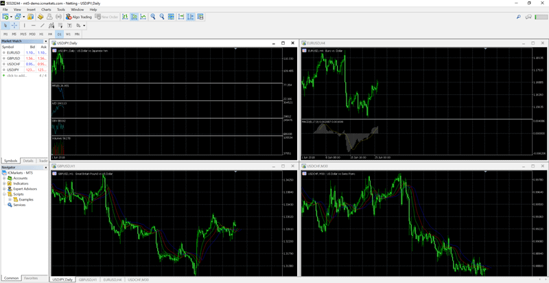 IC Markets MetaTrader 5