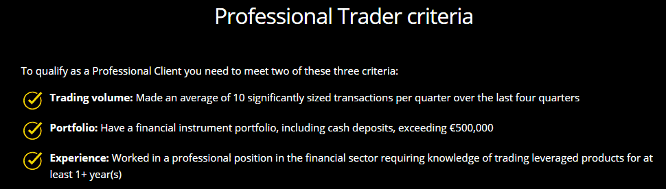 City Index Criteria for professional trader qualification