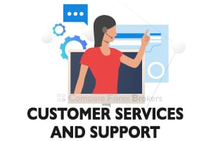 Avatrade Customer Services and Support